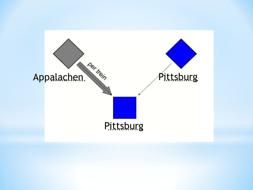 Appalachen Pittsburg Pittsburg