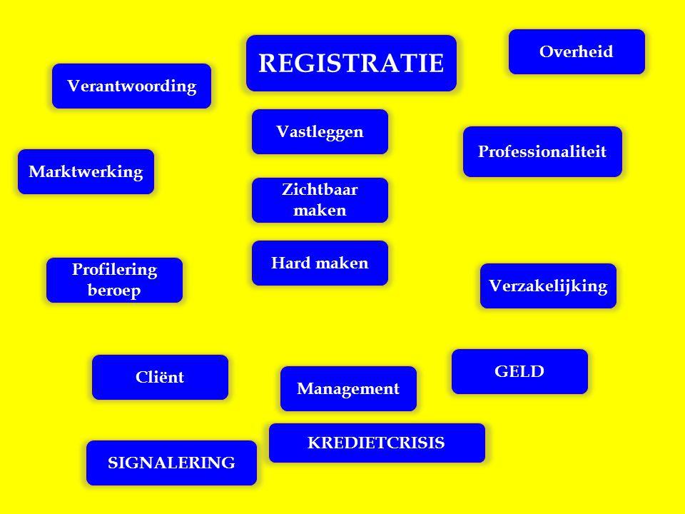 REGISTRATIE Overheid Verantwoording Vastleggen Professionaliteit