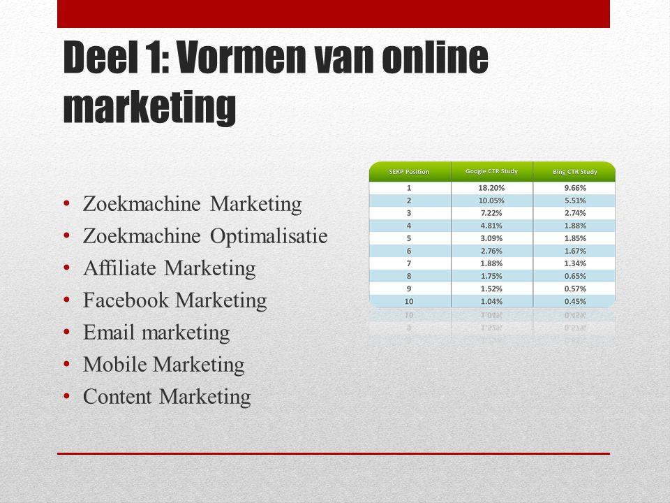 Deel 1: Vormen van online marketing