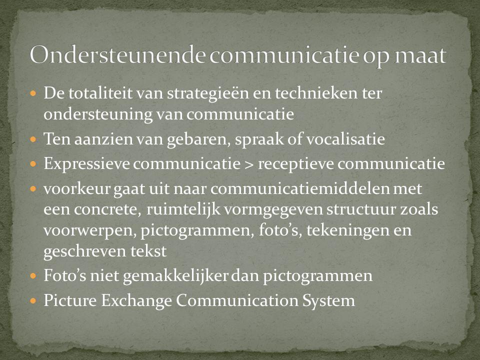 Ondersteunende communicatie op maat