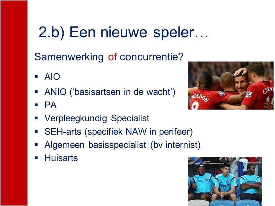 2.b) Een nieuwe speler… Samenwerking of concurrentie AIO