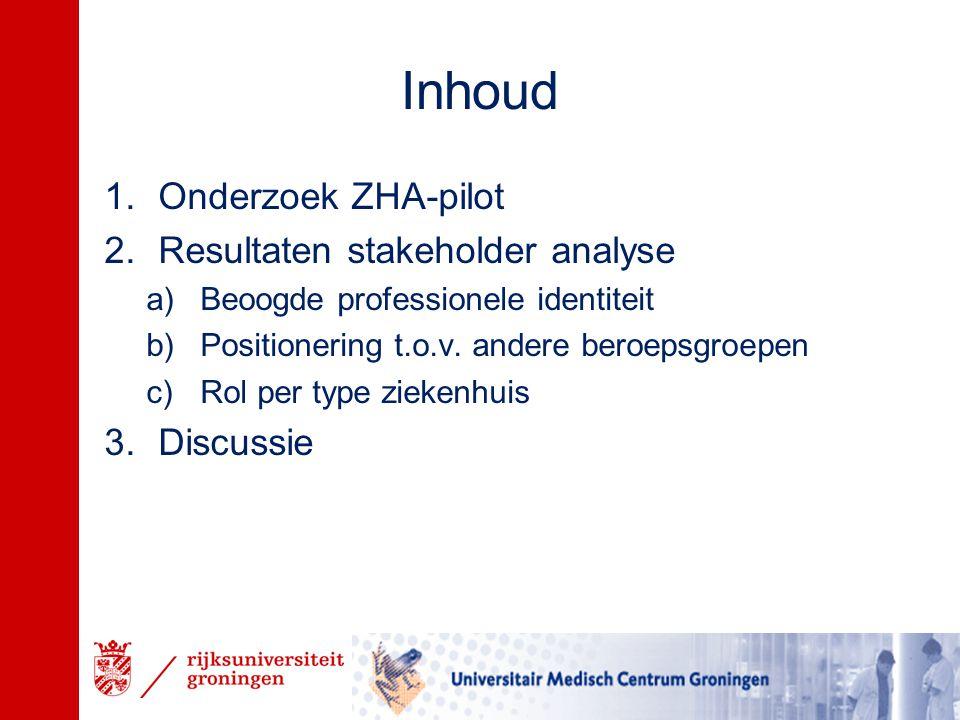 Inhoud Onderzoek ZHA-pilot Resultaten stakeholder analyse Discussie