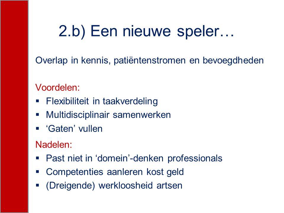 2.b) Een nieuwe speler… Overlap in kennis, patiëntenstromen en bevoegdheden. Voordelen: Flexibiliteit in taakverdeling.