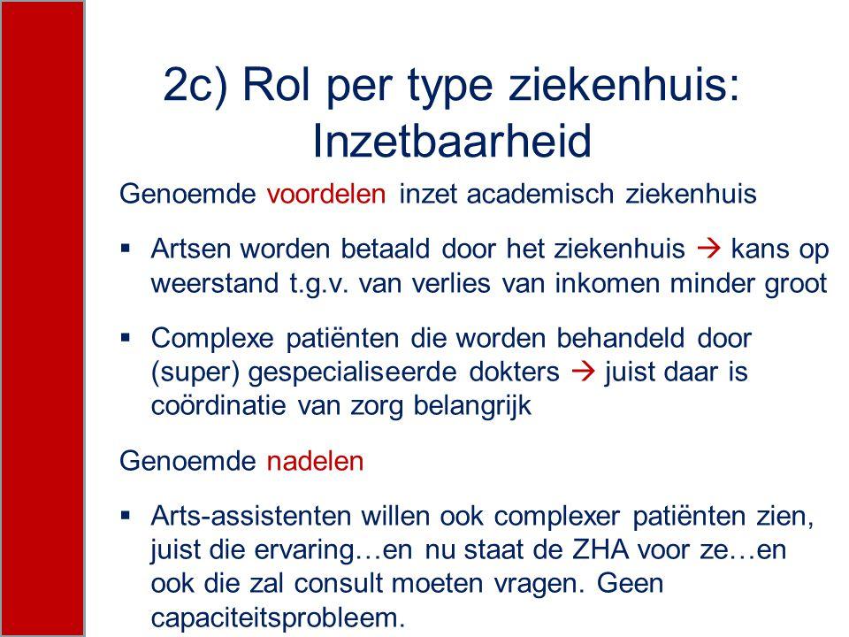 2c) Rol per type ziekenhuis: Inzetbaarheid