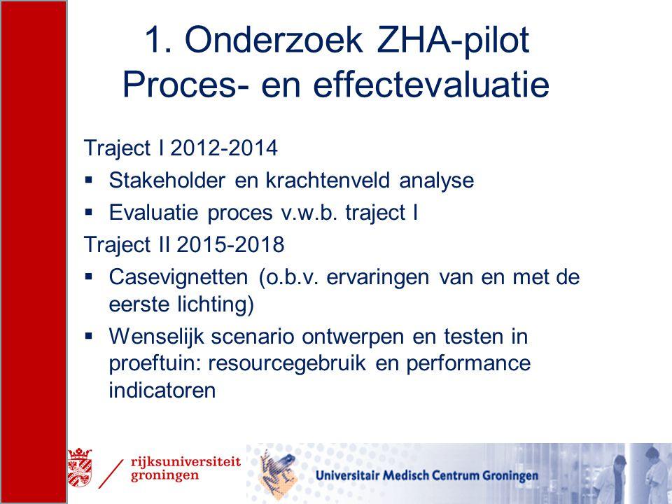 1. Onderzoek ZHA-pilot Proces- en effectevaluatie