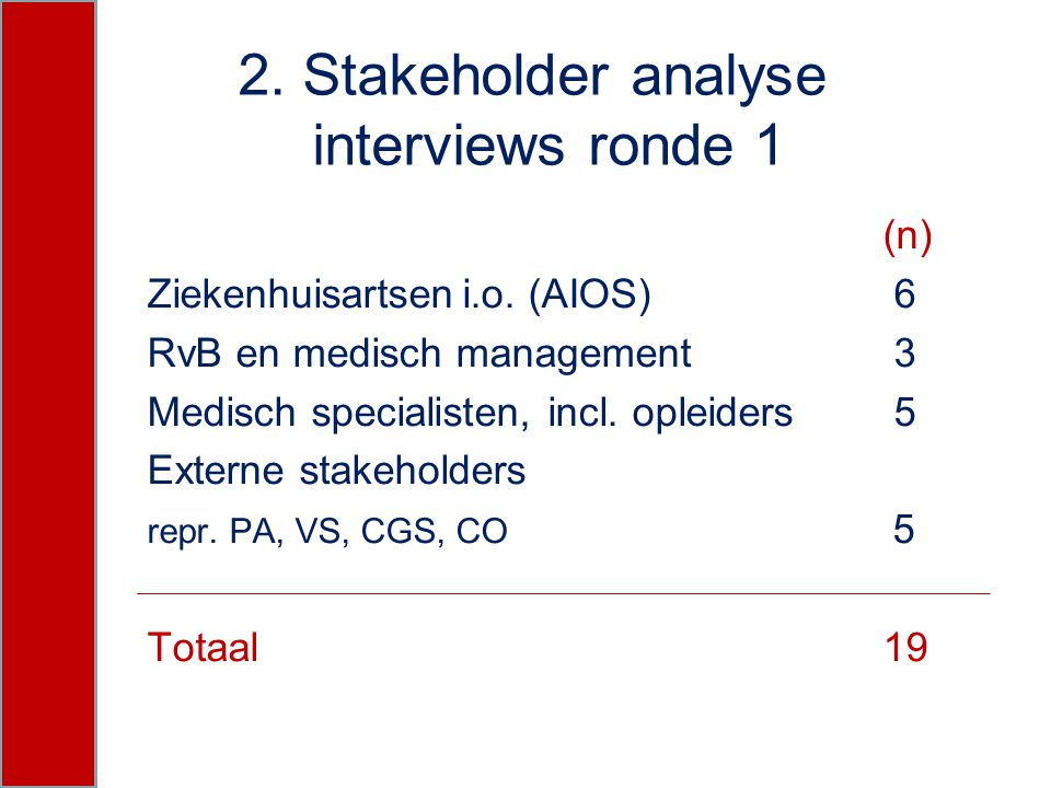 2. Stakeholder analyse interviews ronde 1