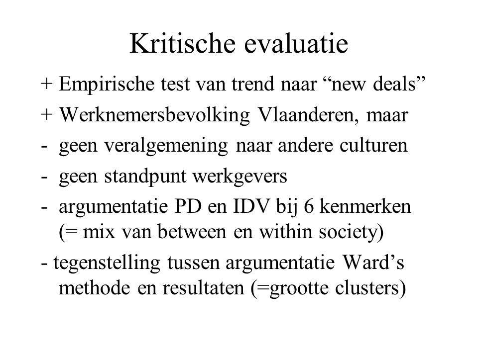 Kritische evaluatie + Empirische test van trend naar new deals