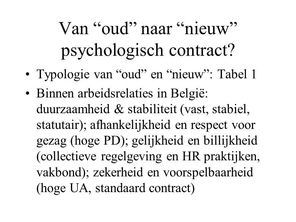 Van oud naar nieuw psychologisch contract