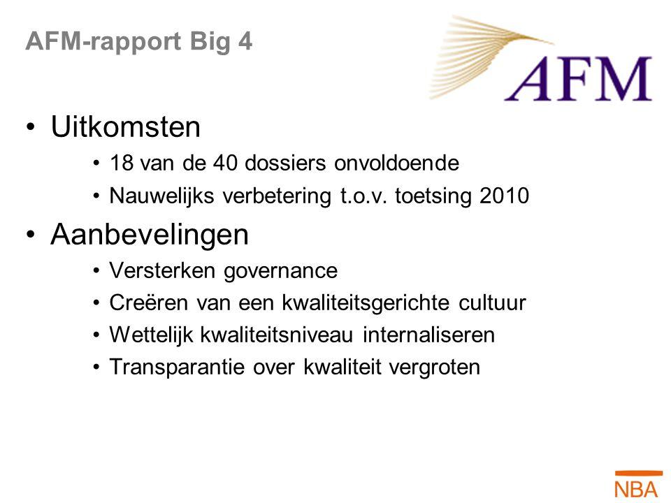 Uitkomsten Aanbevelingen AFM-rapport Big 4