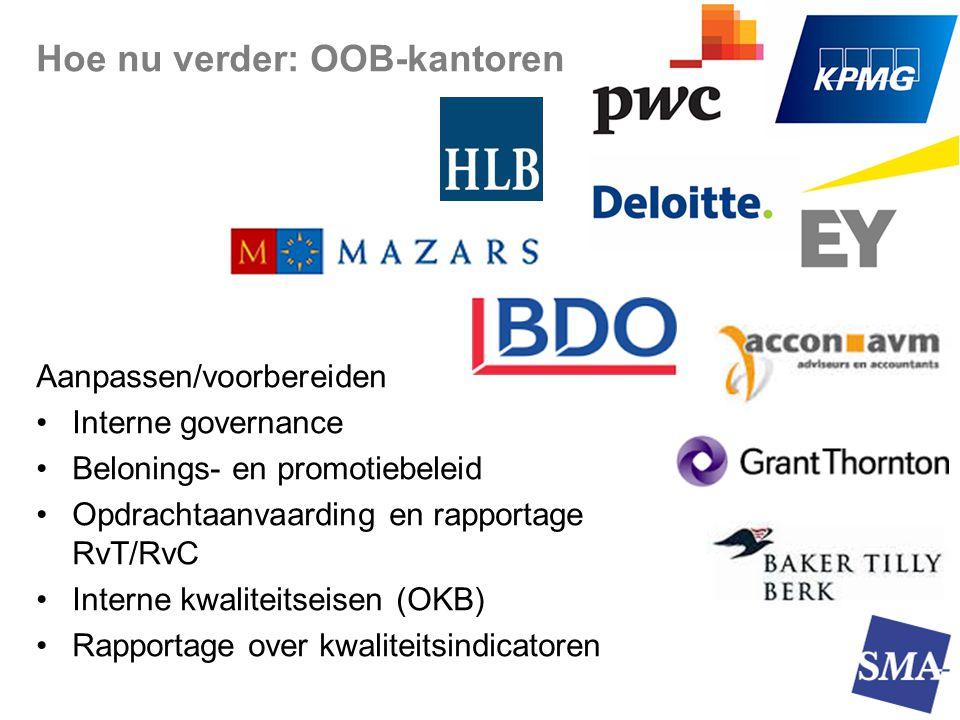 Hoe nu verder: OOB-kantoren