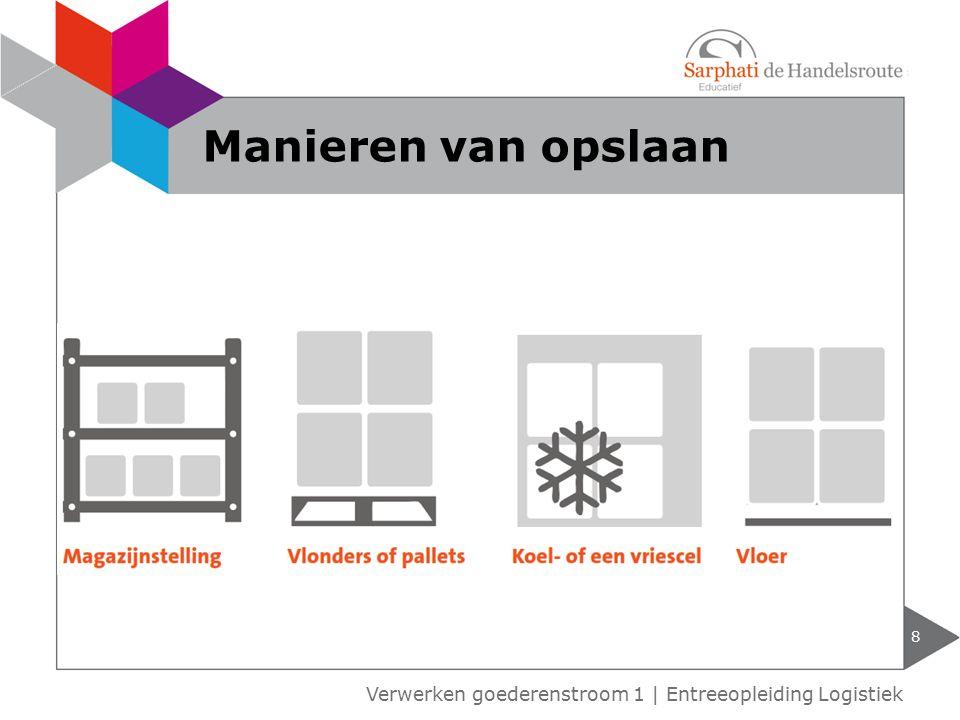 Manieren van opslaan Verwerken goederenstroom 1 | Entreeopleiding Logistiek