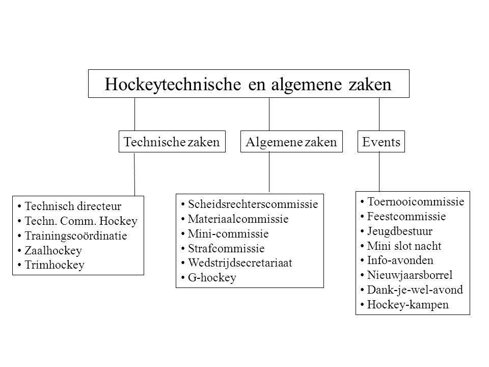 Hockeytechnische en algemene zaken