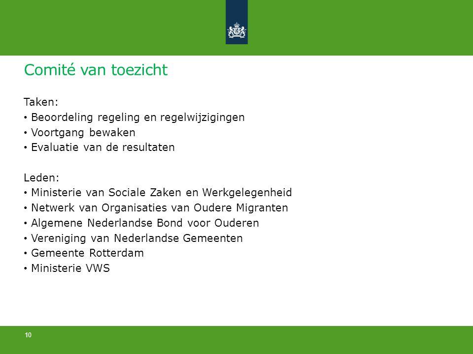 Comité van toezicht Taken: Beoordeling regeling en regelwijzigingen