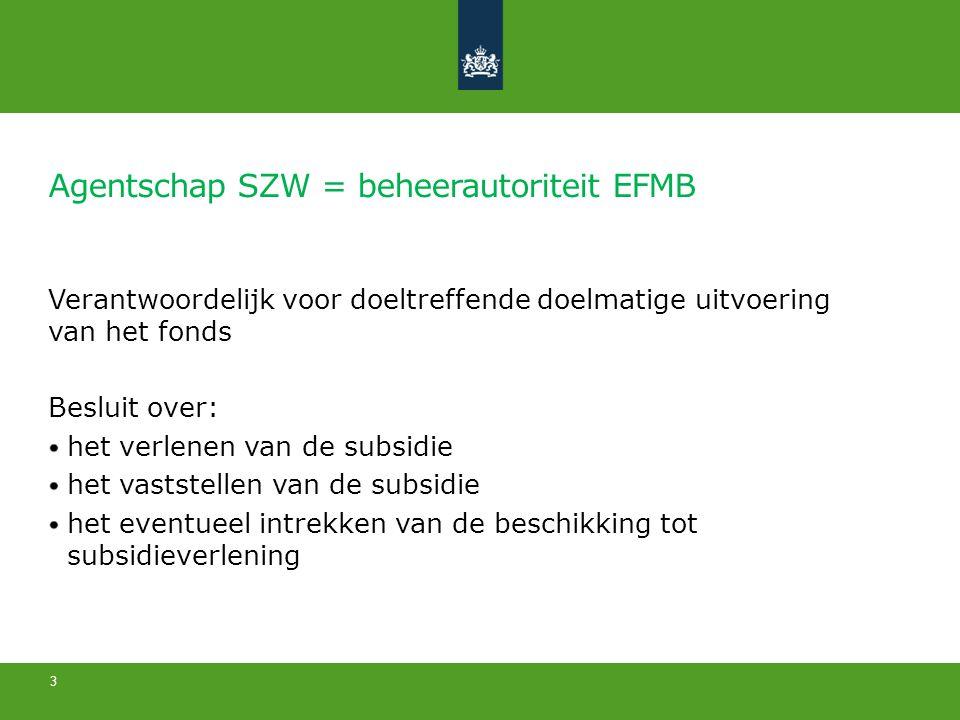 Agentschap SZW = beheerautoriteit EFMB