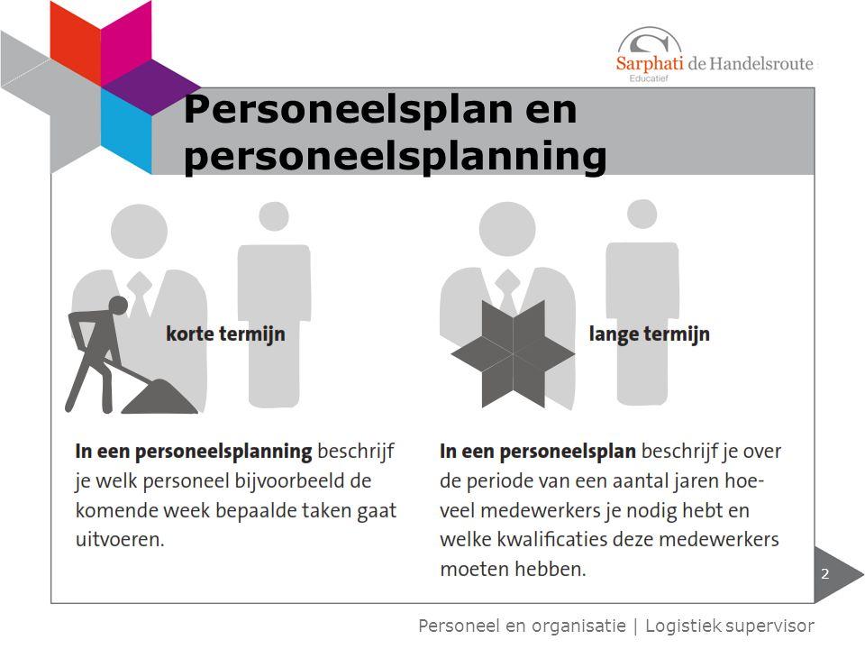Personeelsplan en personeelsplanning