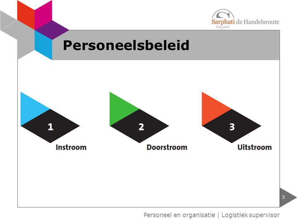 Personeelsbeleid Personeel en organisatie | Logistiek supervisor