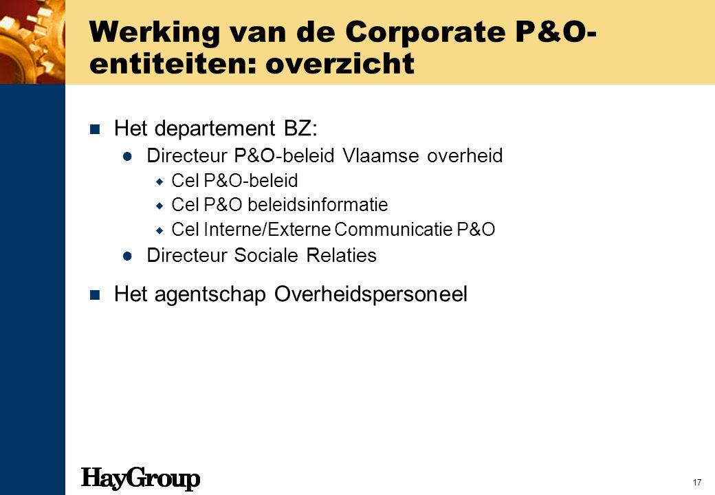 Werking van de Corporate P&O-entiteiten: overzicht