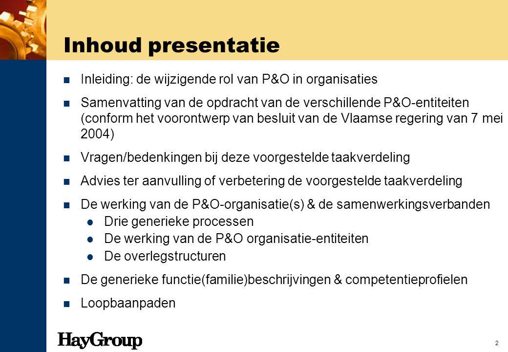 Inhoud presentatie Inleiding: de wijzigende rol van P&O in organisaties.
