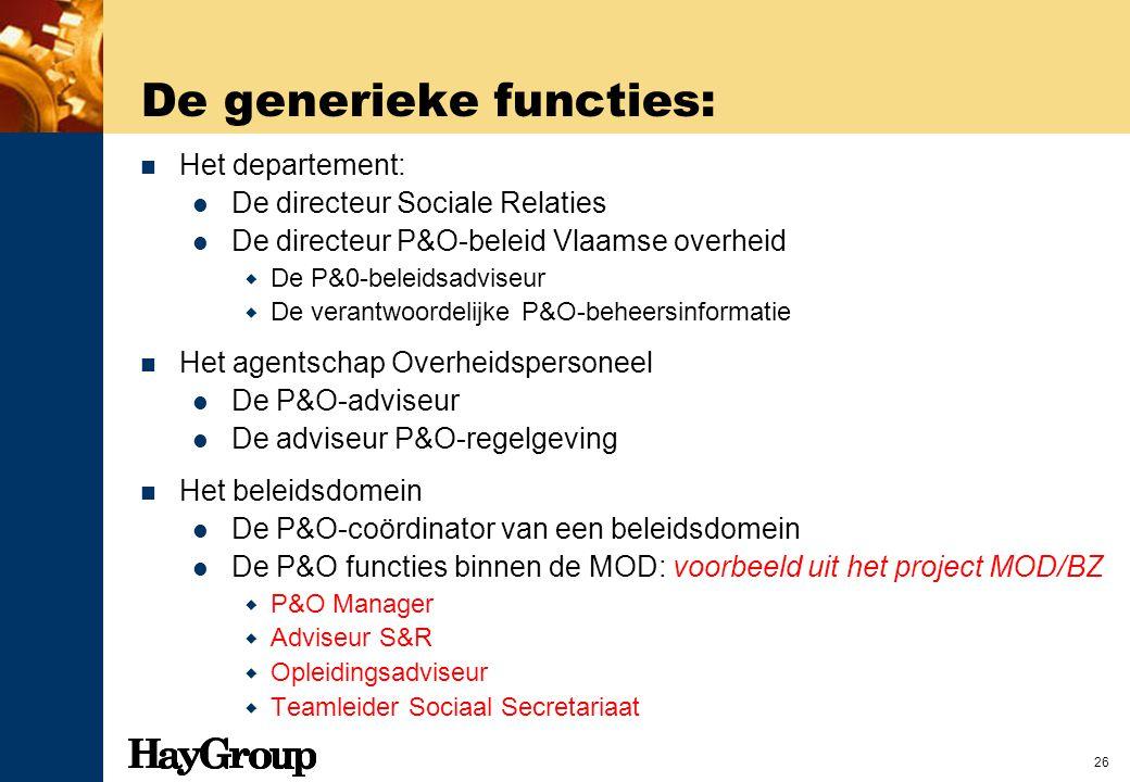 De generieke functies: