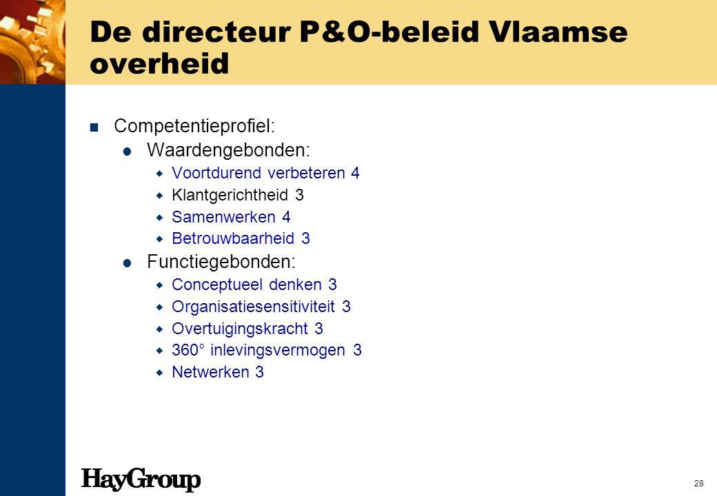 De directeur P&O-beleid Vlaamse overheid