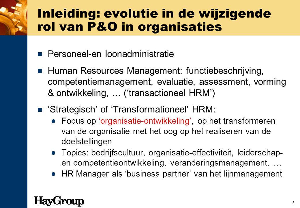 Inleiding: evolutie in de wijzigende rol van P&O in organisaties