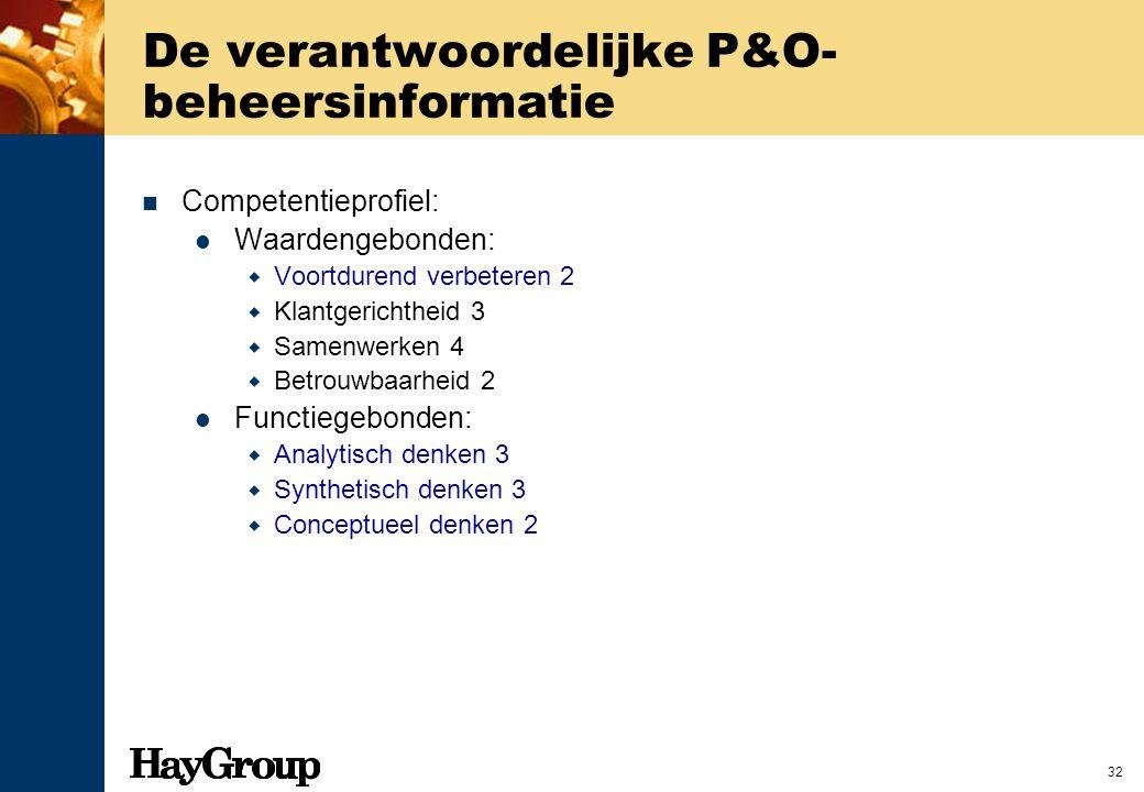 De verantwoordelijke P&O-beheersinformatie