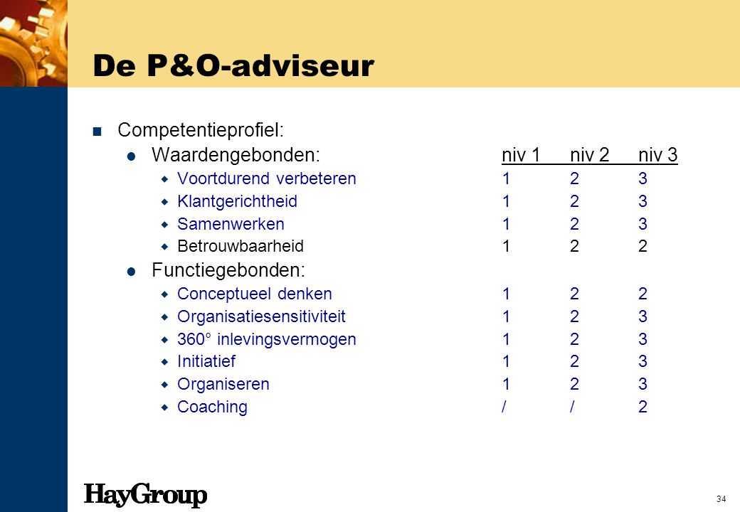De P&O-adviseur Competentieprofiel: Waardengebonden: niv 1 niv 2 niv 3