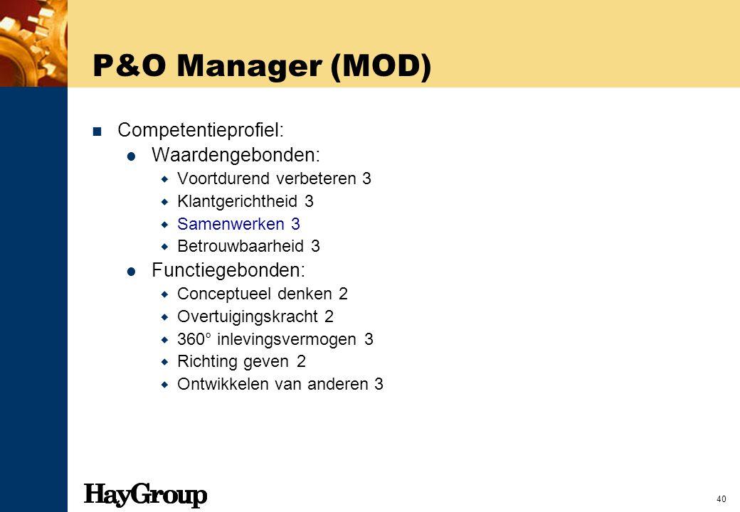 P&O Manager (MOD) Competentieprofiel: Waardengebonden: