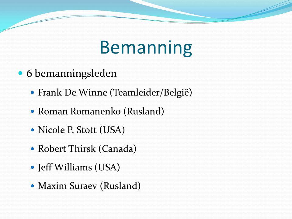 Bemanning 6 bemanningsleden Frank De Winne (Teamleider/België)