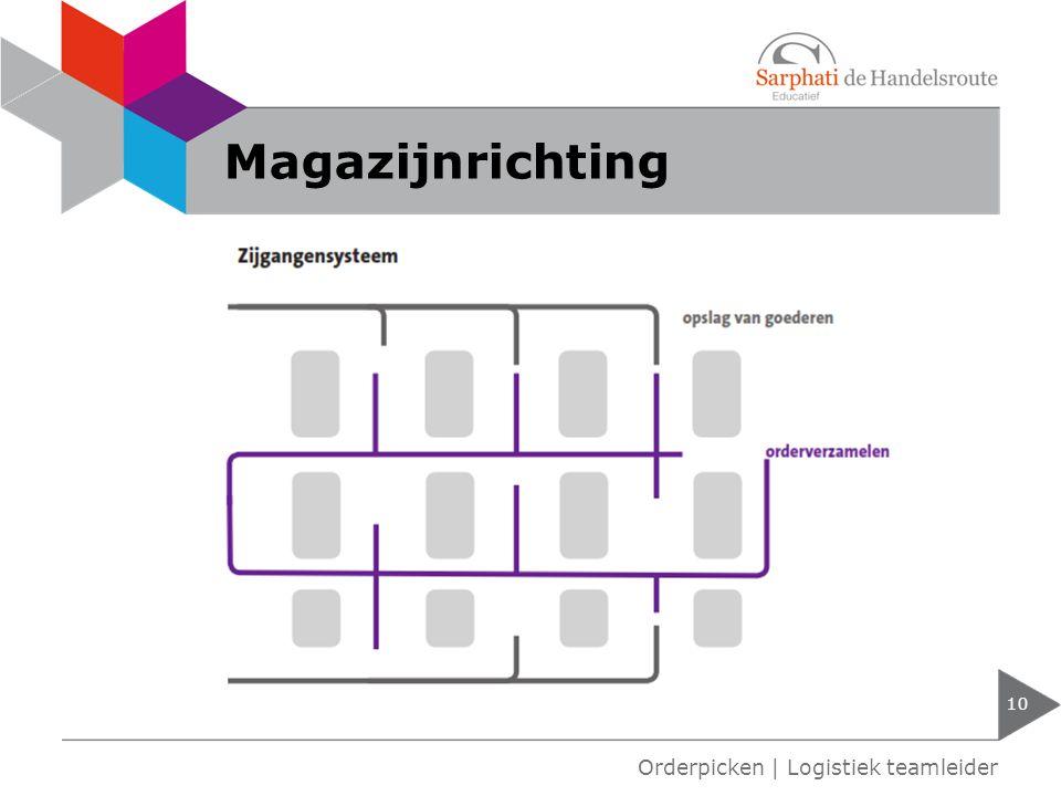 Magazijnrichting Orderpicken | Logistiek teamleider