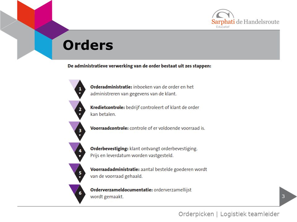 Orders Orderpicken | Logistiek teamleider