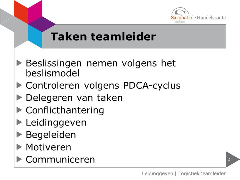 Taken teamleider Beslissingen nemen volgens het beslismodel