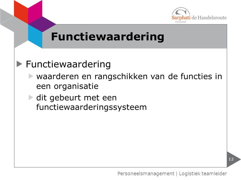Functiewaardering Functiewaardering