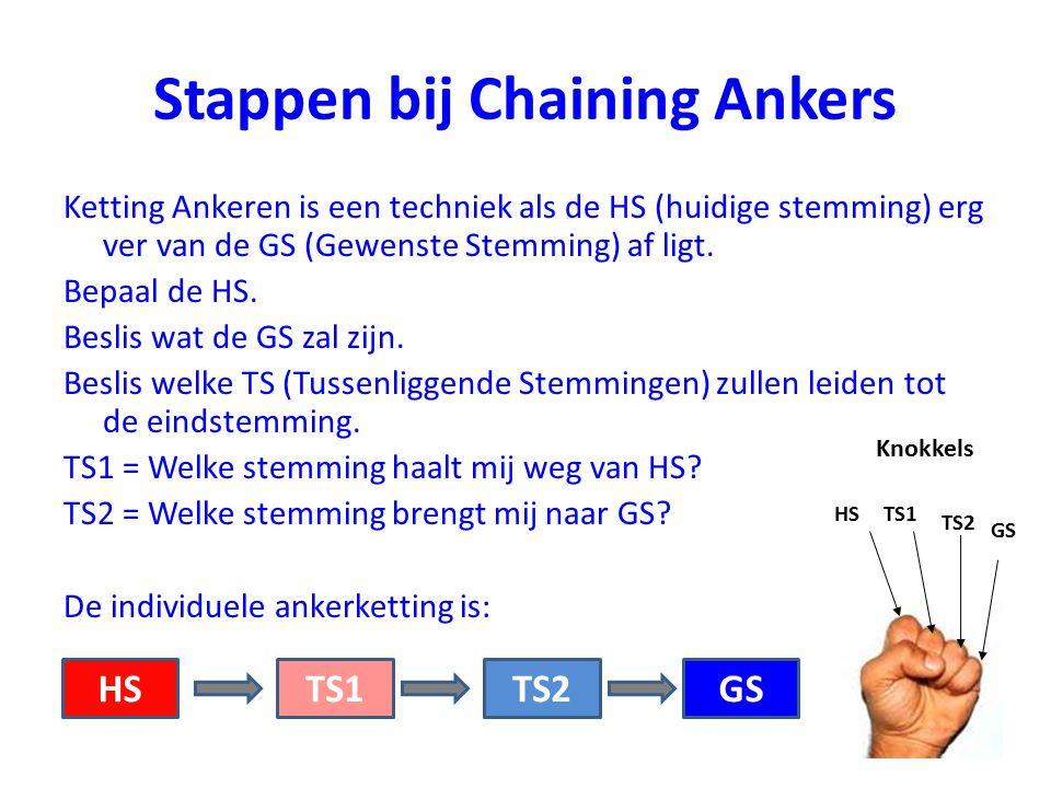 Stappen bij Chaining Ankers