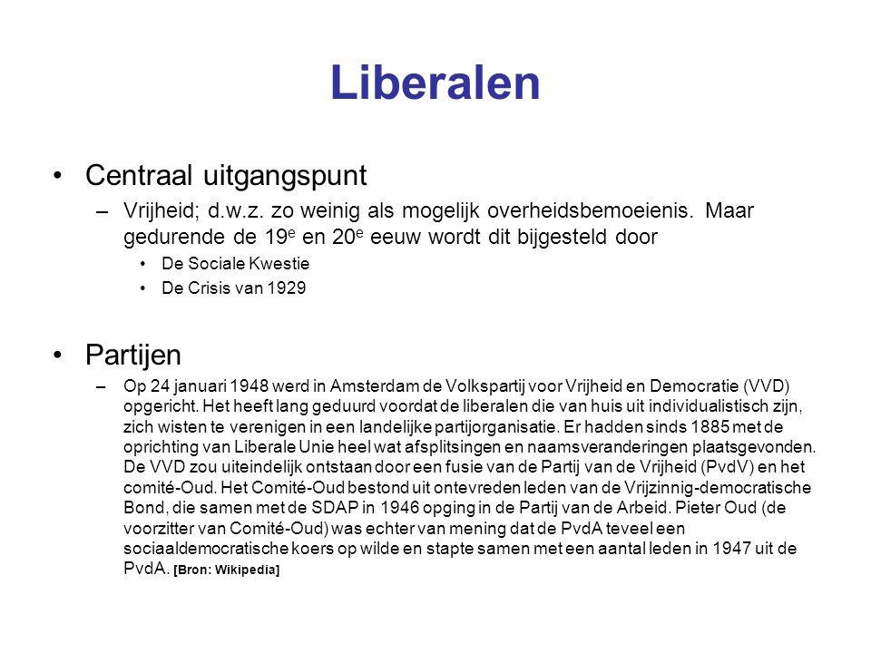 Liberalen Centraal uitgangspunt Partijen