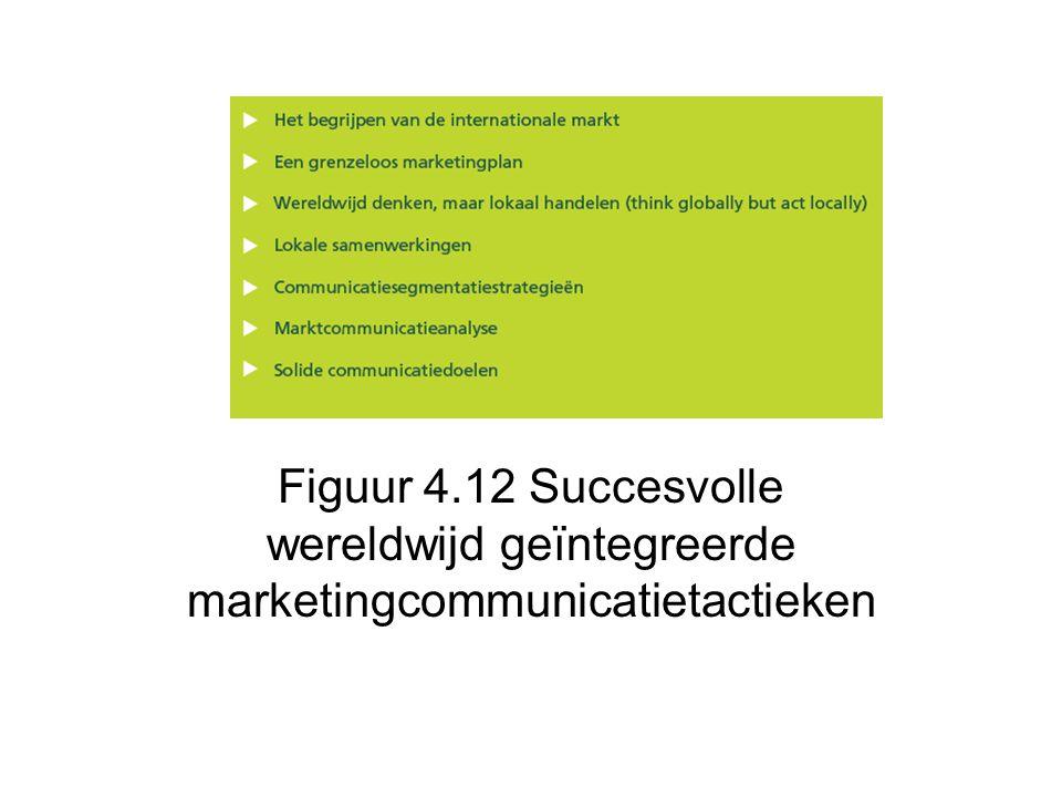 Figuur 4.12 Succesvolle wereldwijd geïntegreerde marketingcommunicatietactieken