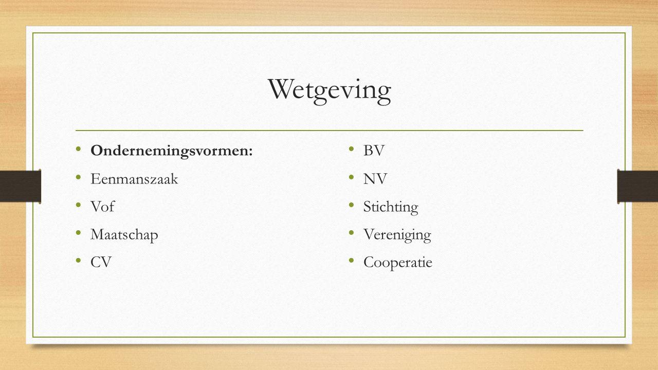 Wetgeving Ondernemingsvormen: Eenmanszaak Vof Maatschap CV BV NV
