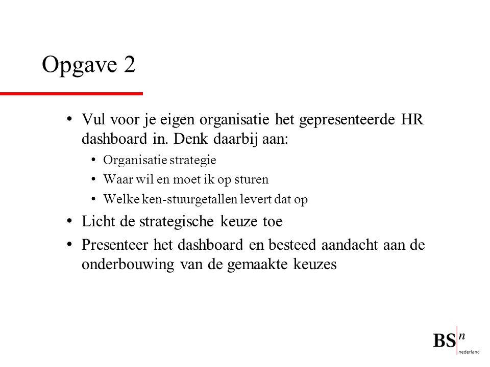 Opgave 2 Vul voor je eigen organisatie het gepresenteerde HR dashboard in. Denk daarbij aan: Organisatie strategie.