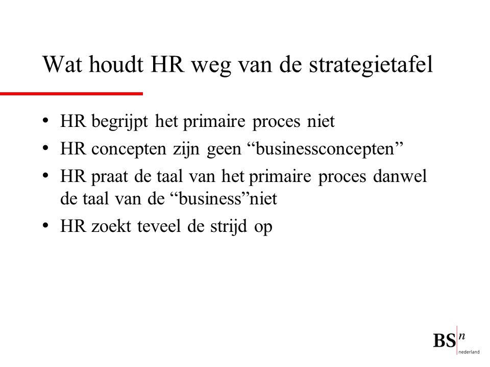 Wat houdt HR weg van de strategietafel