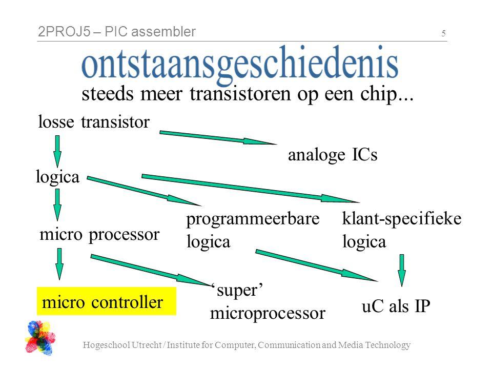 steeds meer transistoren op een chip...