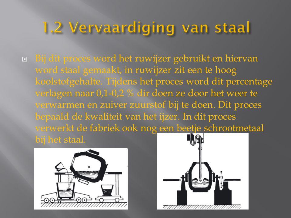 1.2 Vervaardiging van staal