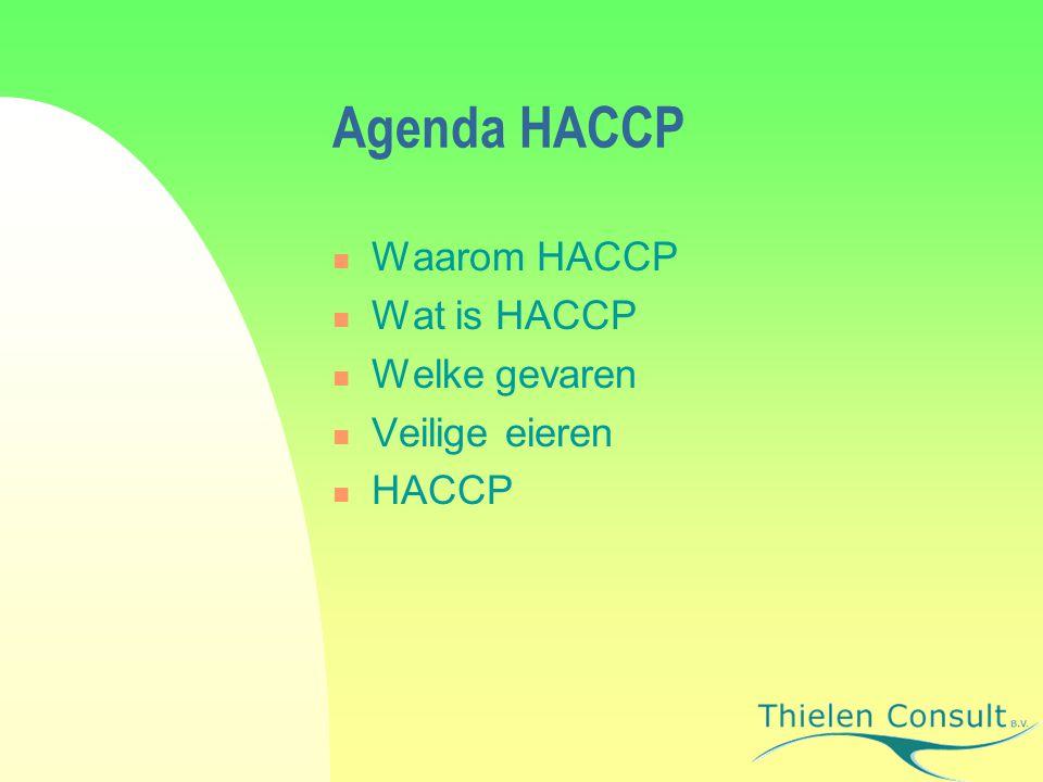 Agenda HACCP Waarom HACCP Wat is HACCP Welke gevaren Veilige eieren