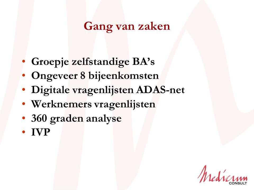 Gang van zaken Groepje zelfstandige BA's Ongeveer 8 bijeenkomsten