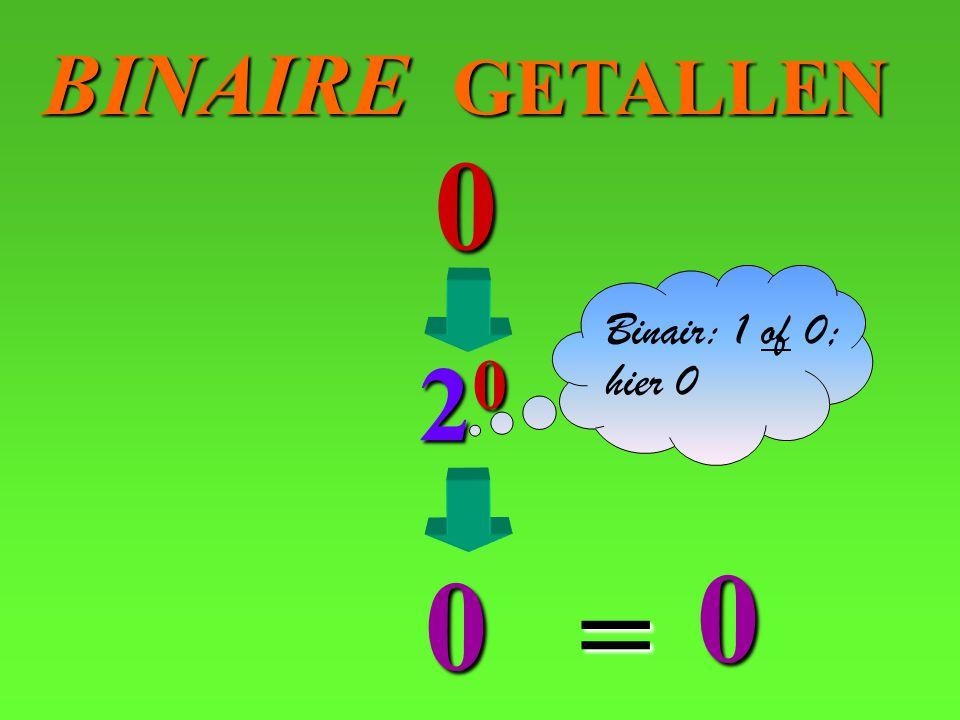 BINAIRE GETALLEN Binair: 1 of 0; hier 0 20 =