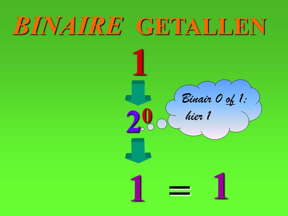 BINAIRE GETALLEN 1 Binair 0 of 1; hier 1 20 1 1 =