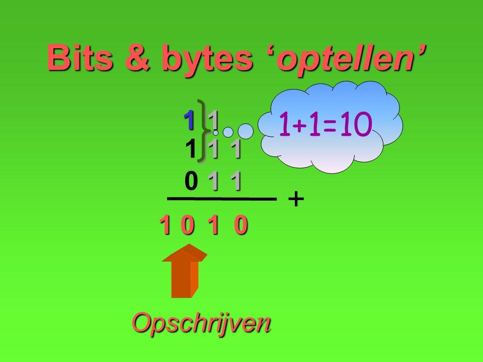 Bits & bytes 'optellen'