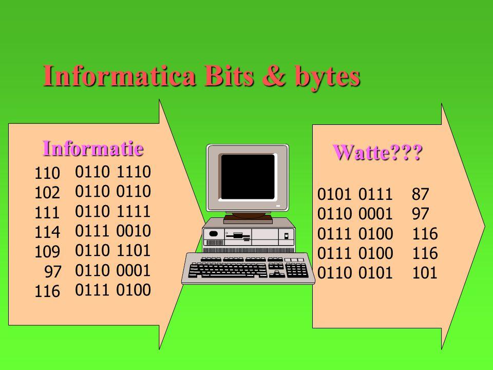 Informatica Bits & bytes