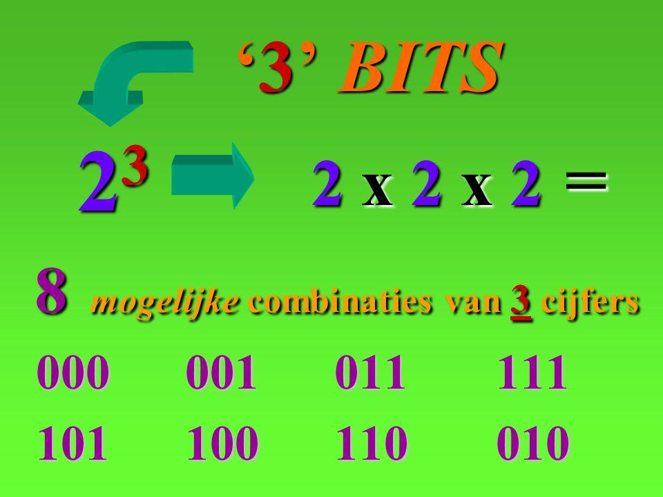 23 '3' BITS 2 x 2 x 2 = 8 mogelijke combinaties van 3 cijfers
