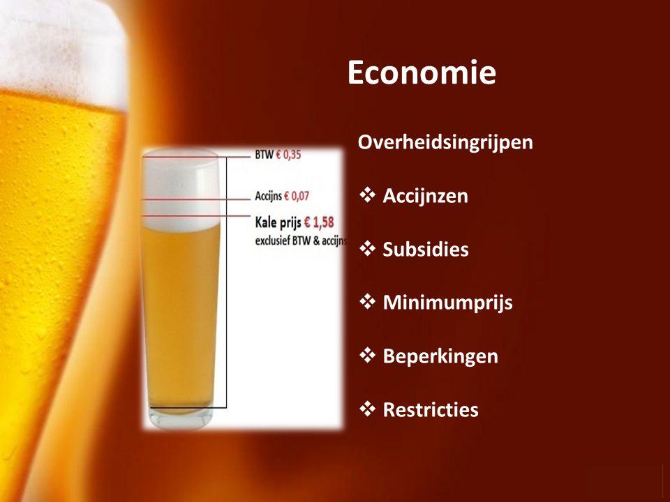 Economie Overheidsingrijpen Accijnzen Subsidies Minimumprijs