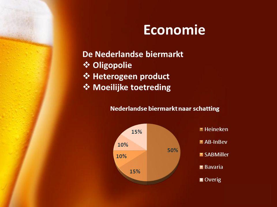 Economie De Nederlandse biermarkt Oligopolie Heterogeen product